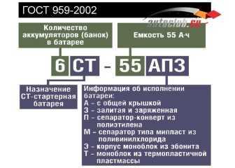 Маркировка АКБ
