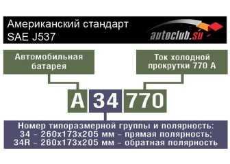 Методика маркировки американских АКБ