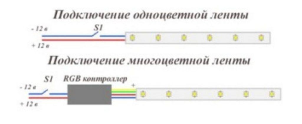 Особенности подключения светодиодных лент