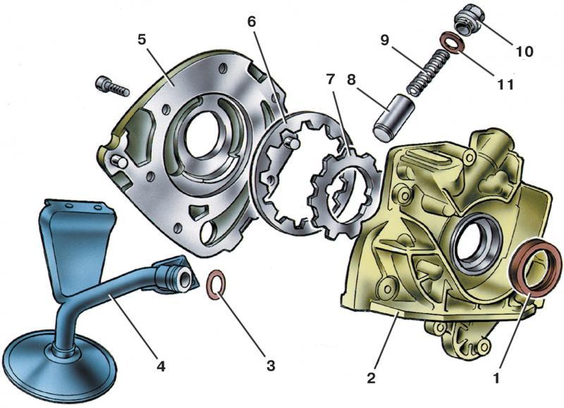Редукционный двигатель масляного насоса: устройство и ремонт неисправностей