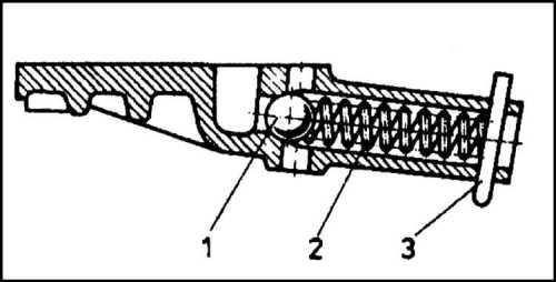 Строение клапана
