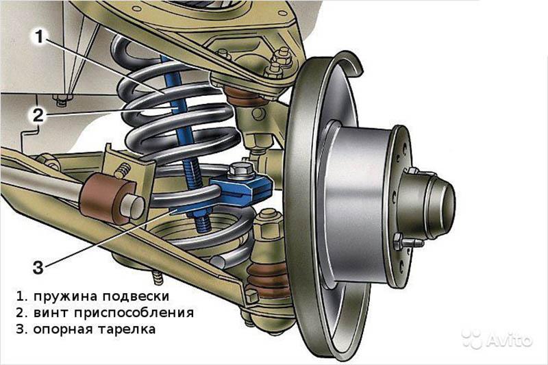 Схема многорычажной передней подвески