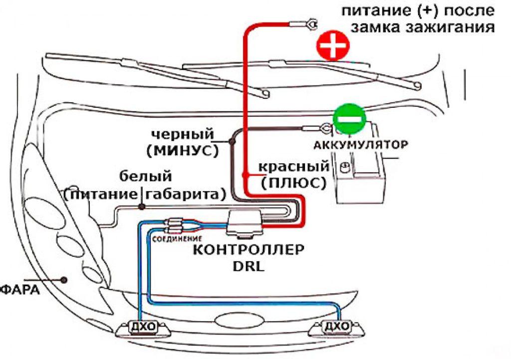Схема монтажа ДХО на бампере
