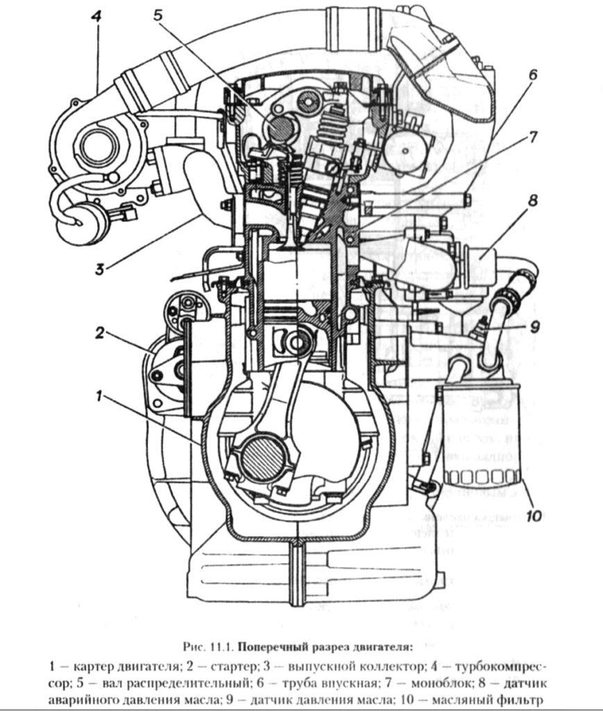 Двигатель ГАЗ-560