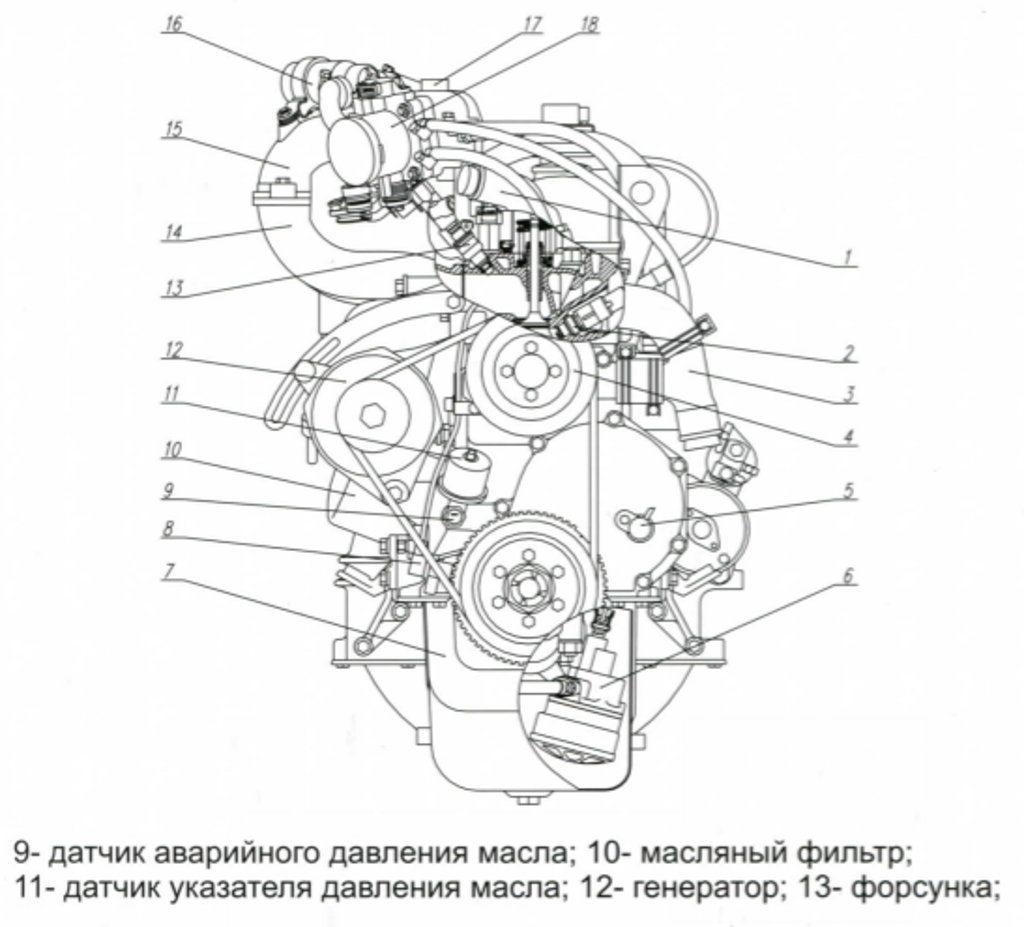 Двигатель УМЗ-421