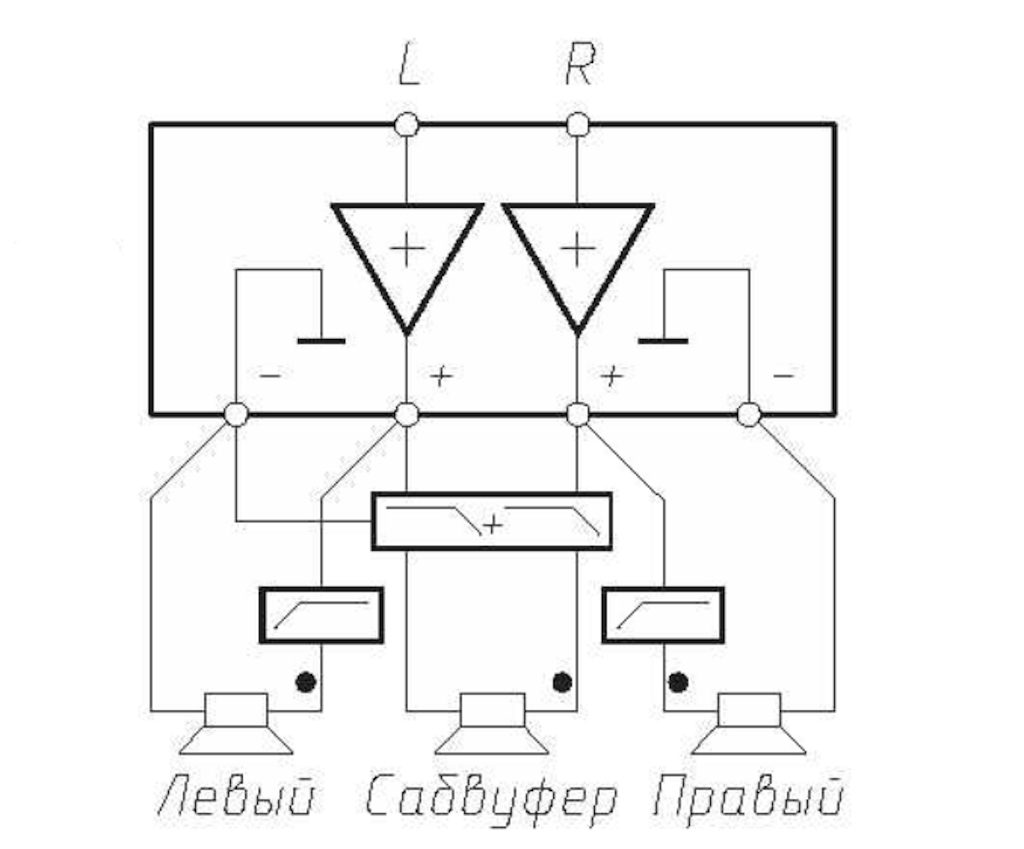 Подключение сабвуфера к магнитоле по обычной схеме