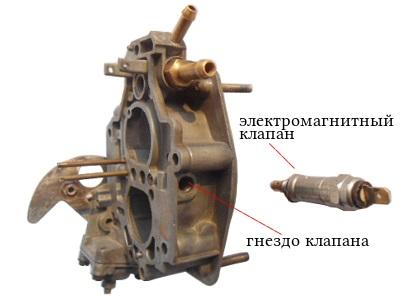 Снятие электромагнитного клапана
