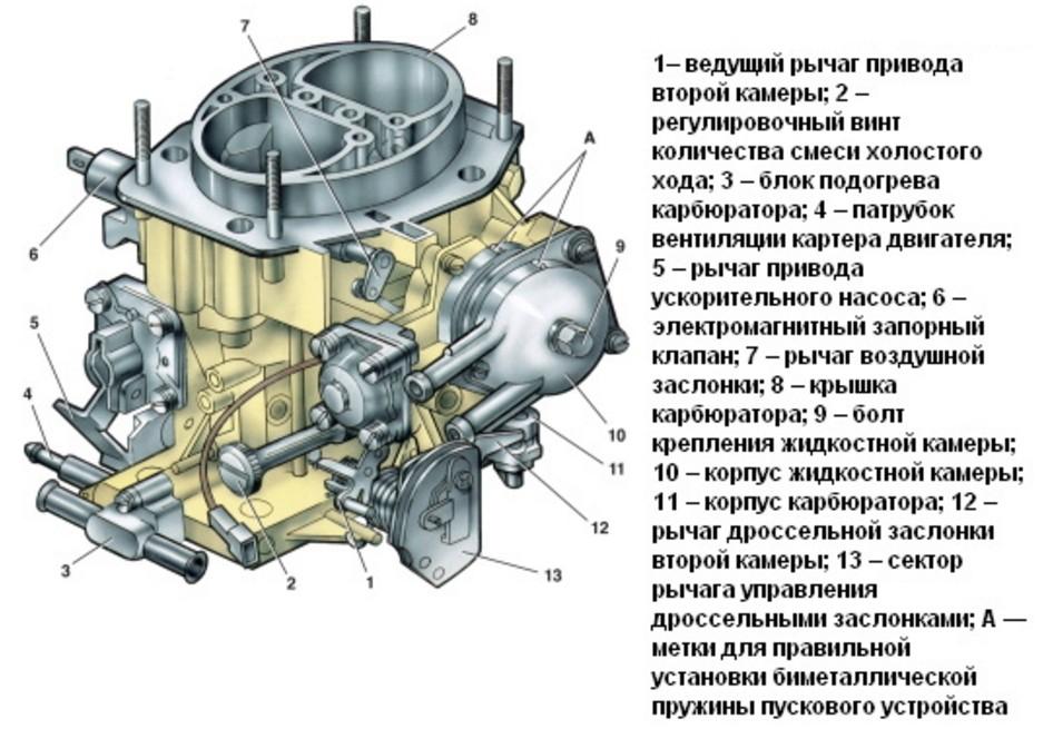 Карбюратор ДААЗ 2107
