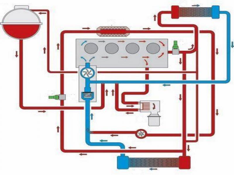 Течь в системе охлаждения двигателя: причины и устранение неполадок