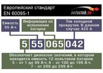 Значения маркировки аккумуляторных батарей