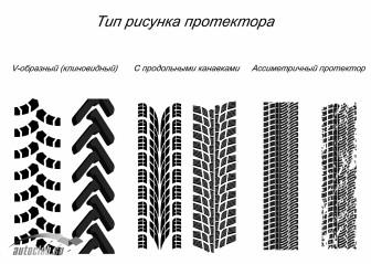Тип рисунка протектора зимних шин