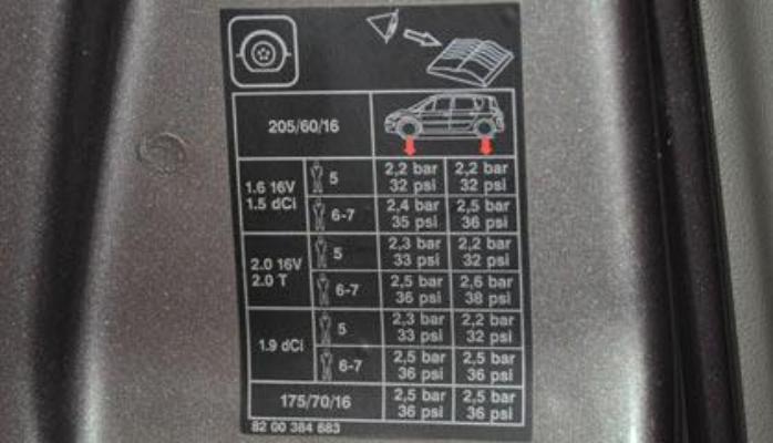 Информация об оптимальном давлении на водительской двери