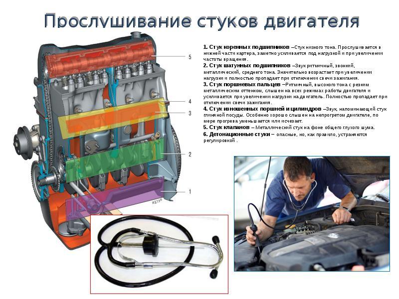 Как делать прослушивание двигателя на стук