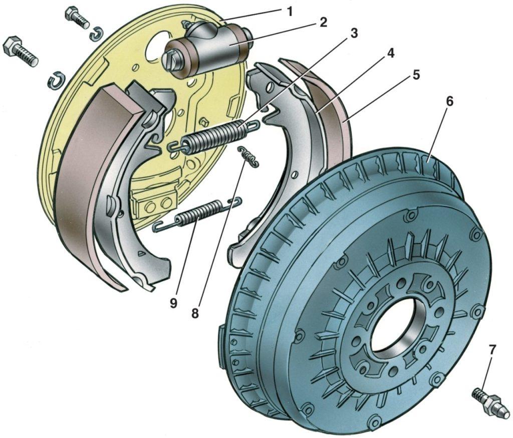 Тормозной механизм заднего колеса ВАЗ 2109