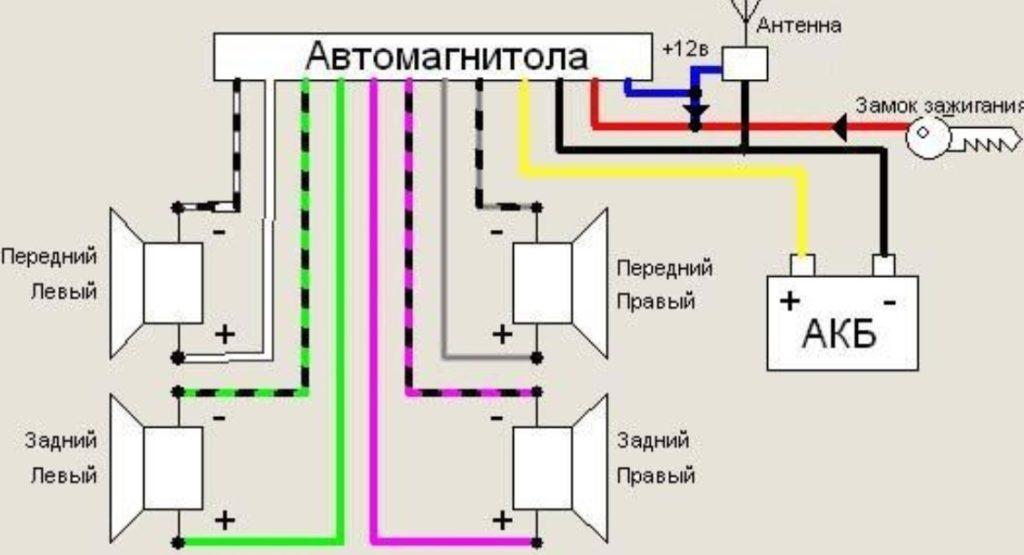 Схема подключения магнитолы к адаптеру