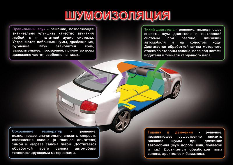 Комплексная шумоизоляция авто