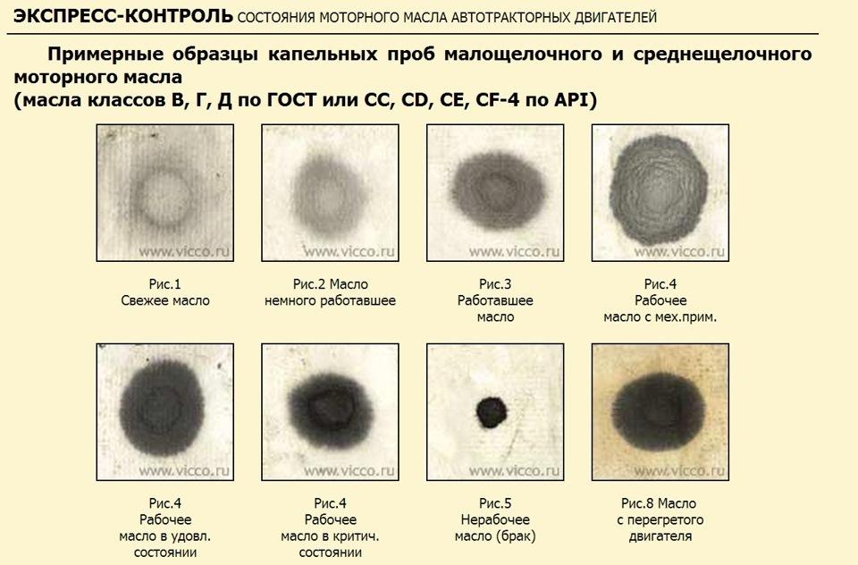 Шкала образцов капельных проб