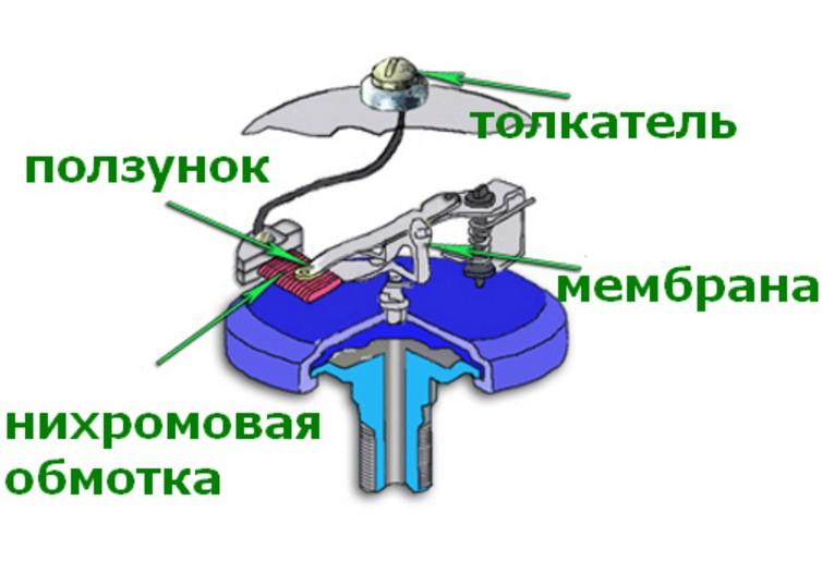 Устройство масляного датчика «Шевроле Лачетти»