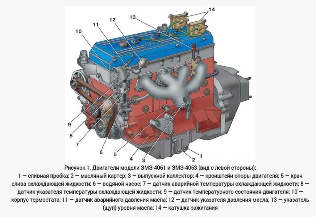 Двигатель ЗМЗ-406