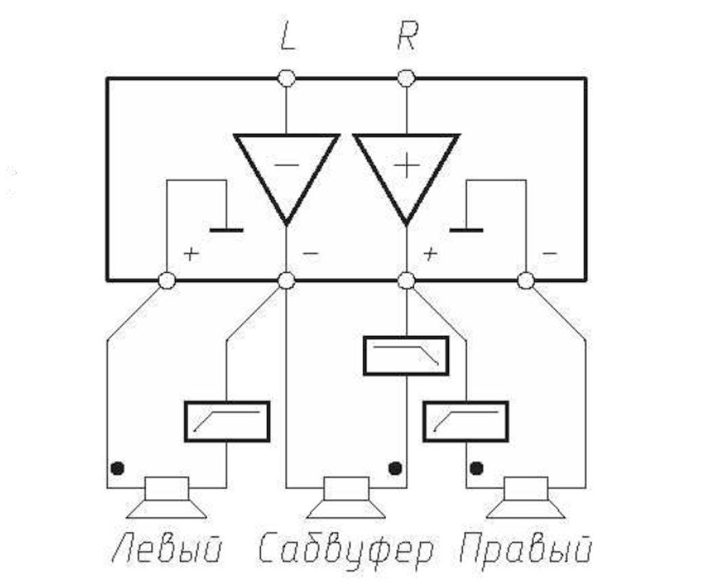 Подключение сабвуфера к магнитоле по мостовой схеме