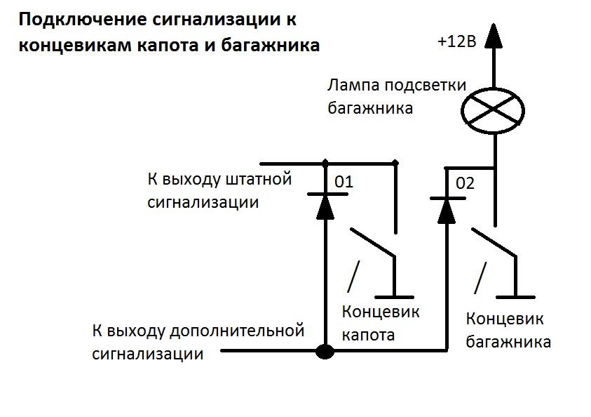 Схема подключения к капоту и багажнику