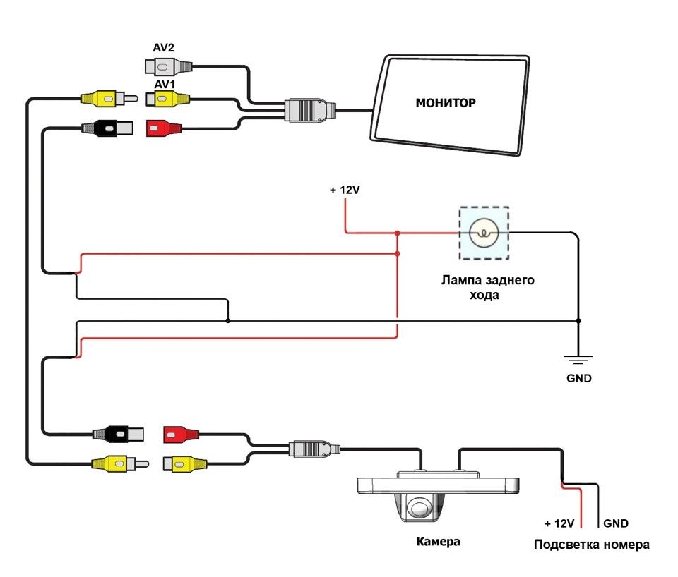 Схема соединения камеры с монитором