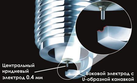 Сверхтонкий электрод для иридиевых свечей