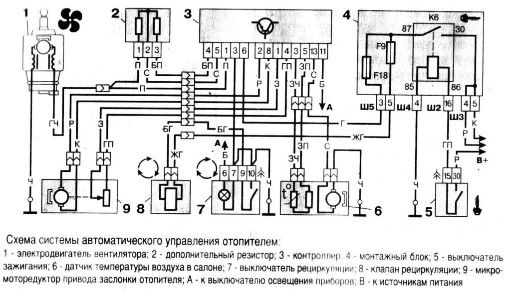 Общая схема работы печки на ГАЗ 3110