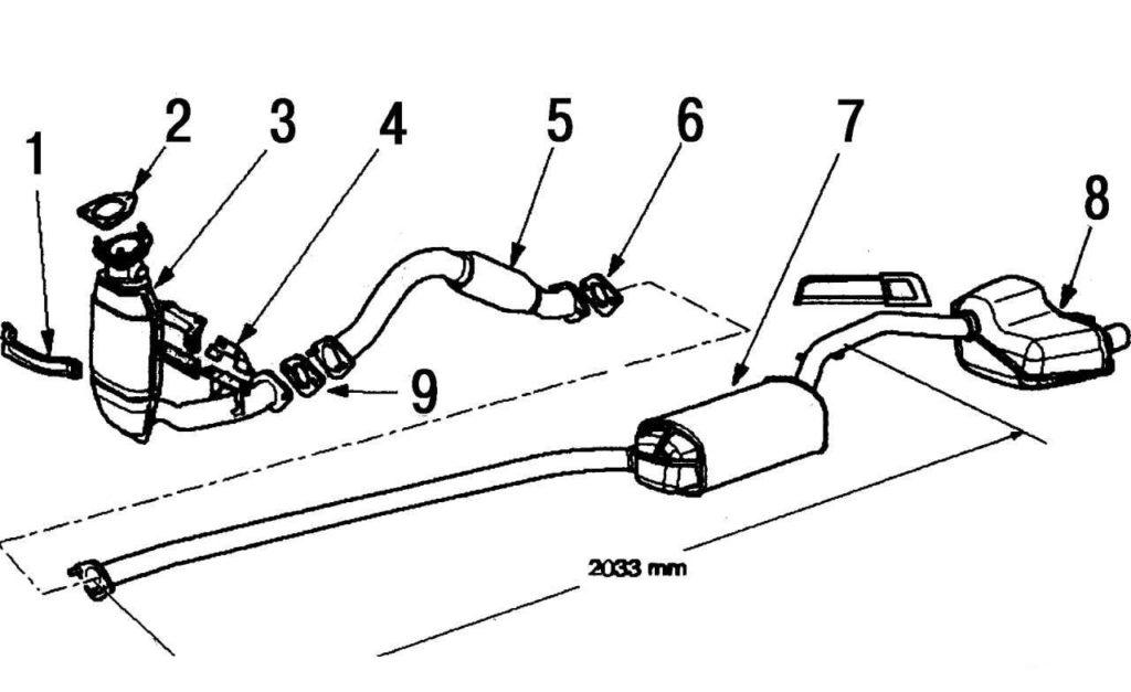 Схема выхлопной системы «Форд Фокус»