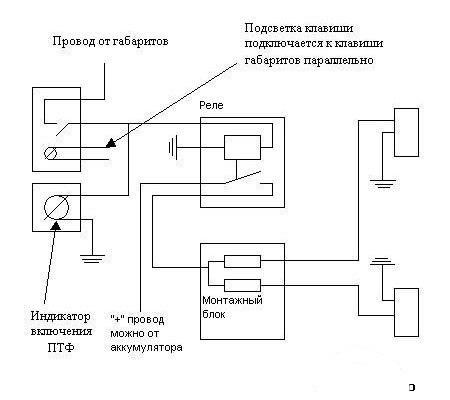 Электрическая схема подключения ПТФ ВАЗ 2110, 2111, 2112