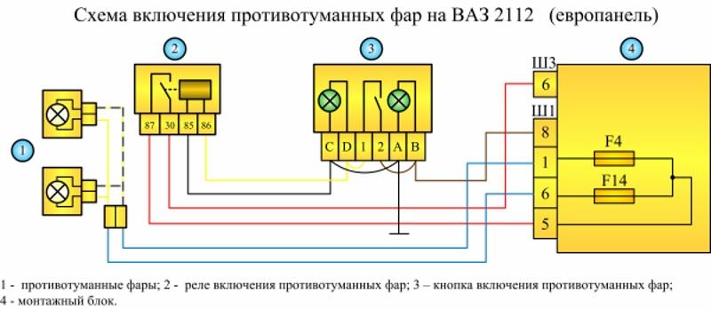 Монтажная схема подключения ПТФ ВАЗ 2112 (европанель)