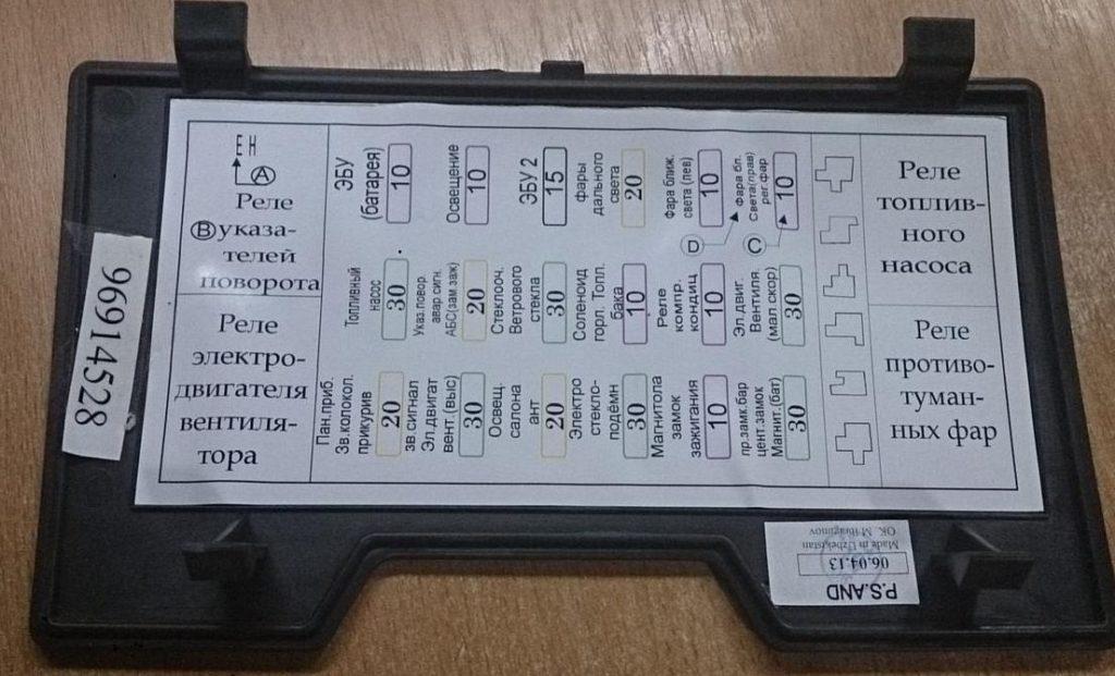 Схема блока предохранителей автомобиля «Дэу Нексия»