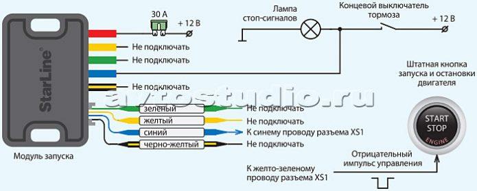 Схема старт-стоп